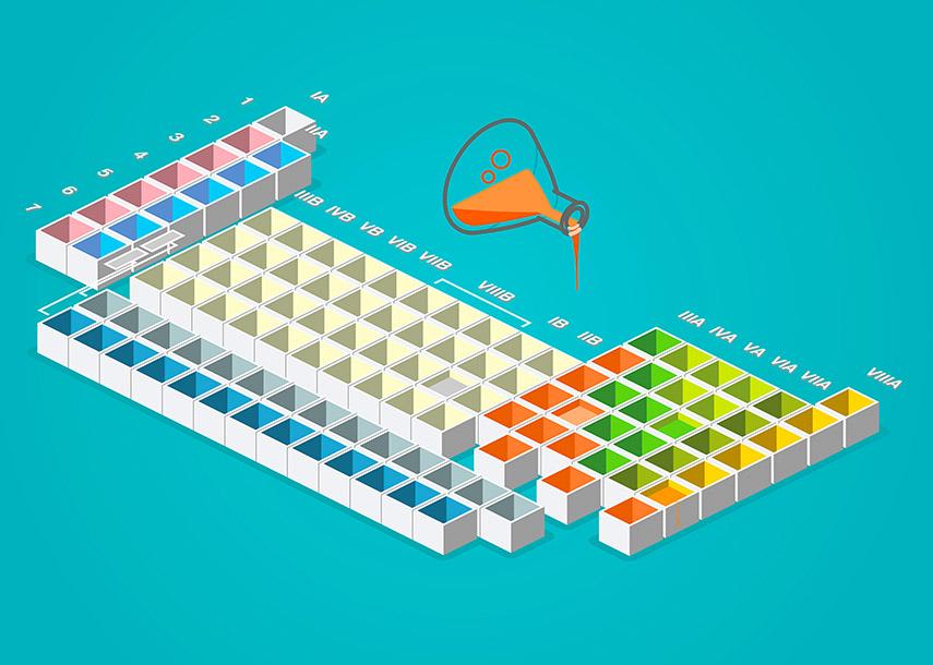 elementos en la tabla periódica