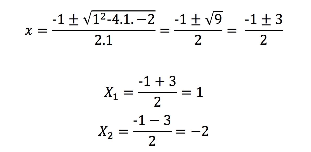 Ecuaciones De Tercer Grado Ejercicios Resueltos Yo Soy Tu Profe