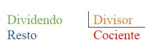 división por dos cifras