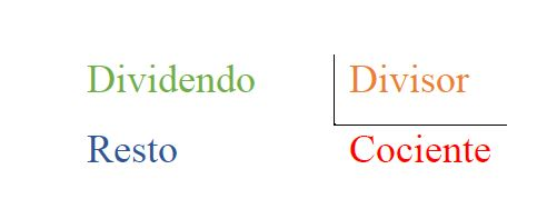 división por tres cifras 1