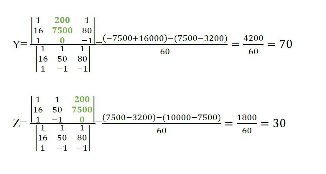 problemas resueltos por Cramer 3