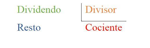Dividir un número decimal