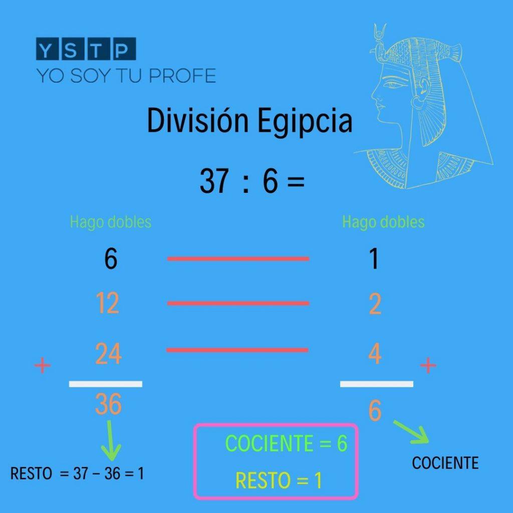 división egipcia