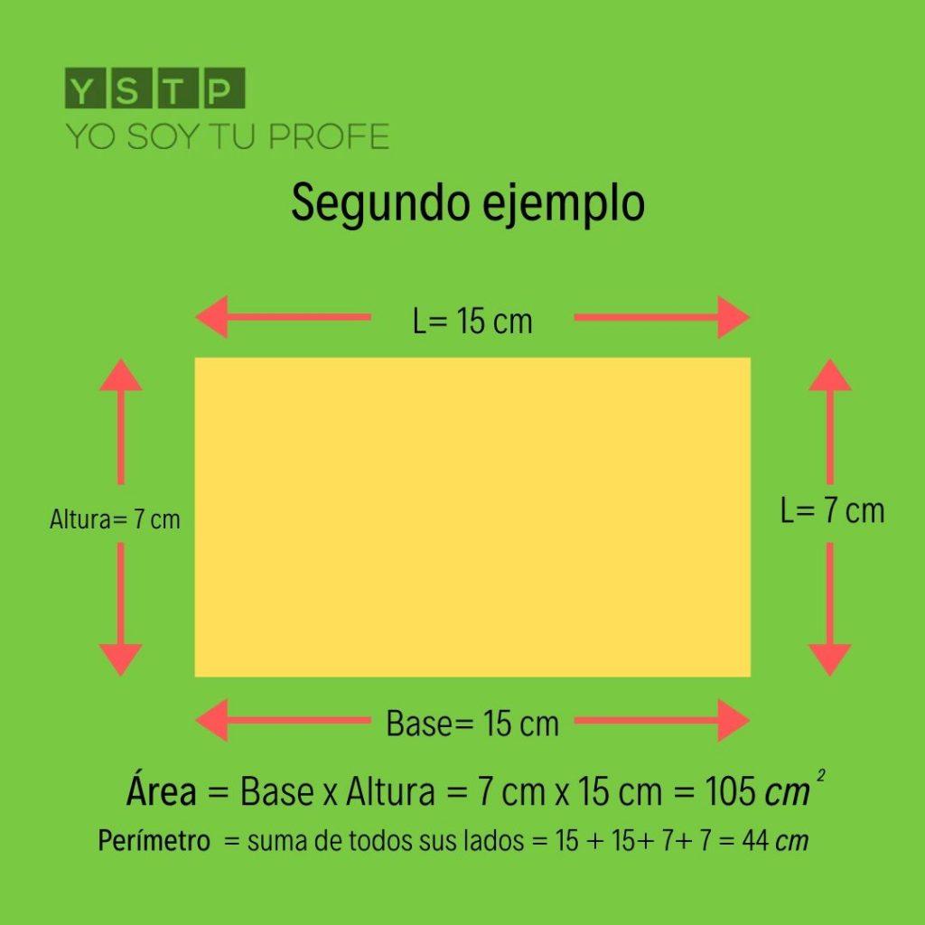 área y el perímetro de un rectángulo