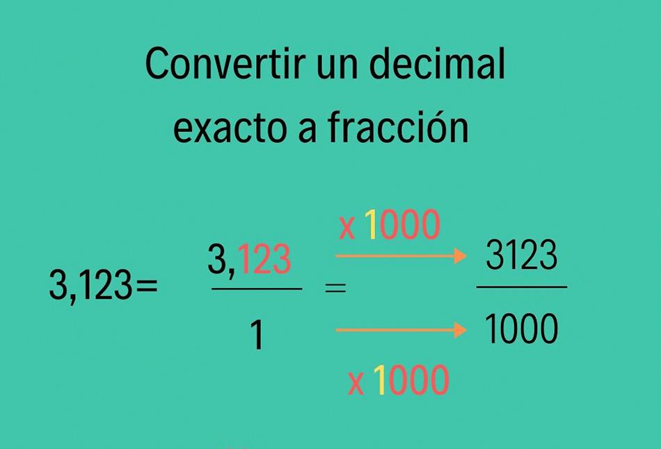 Ejemplos de fraccion decimal exacta betting r/dota betting