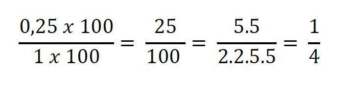 decimal exacto a fracción