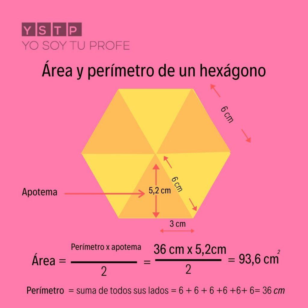 área y perímetro de un hexágono