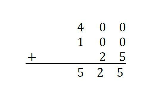 Multiplicación rusa
