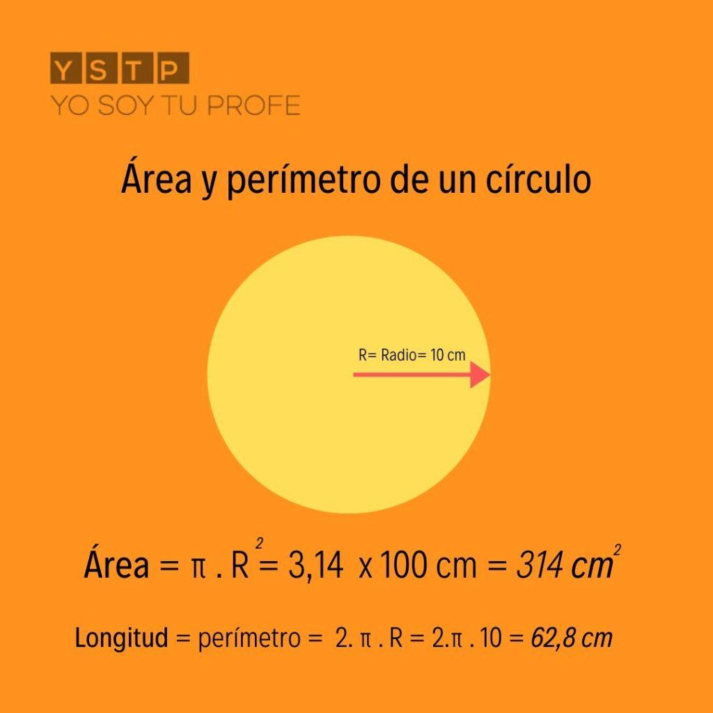 Sabes Calcular El área Y El Perímetro Del Círculo Yo Soy Tu Profe