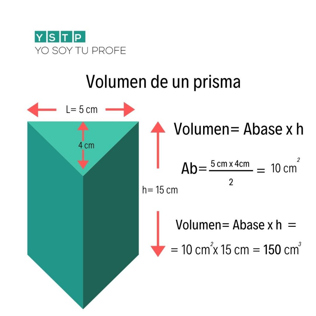 Volumen de un prisma