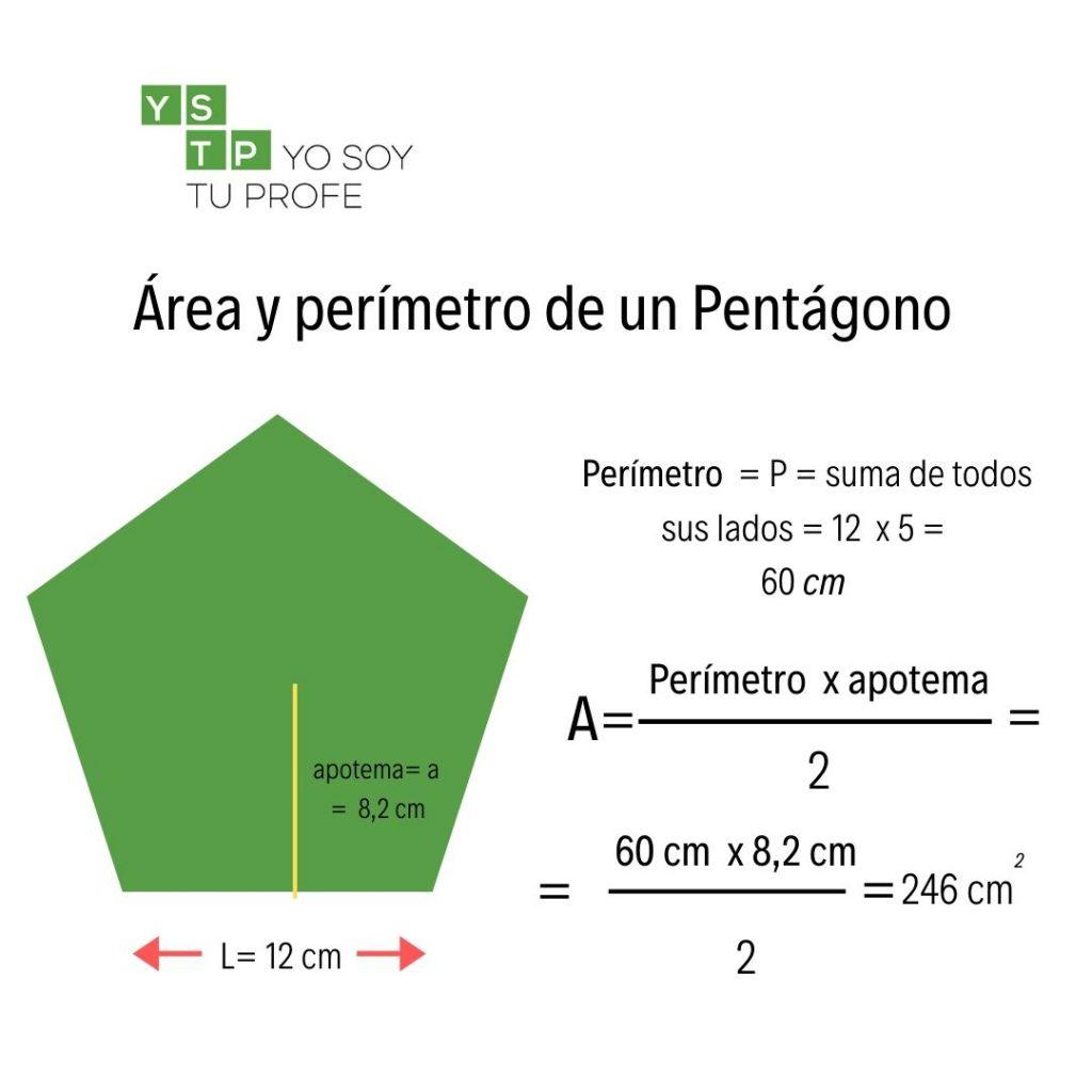 perímetro de un pentágono