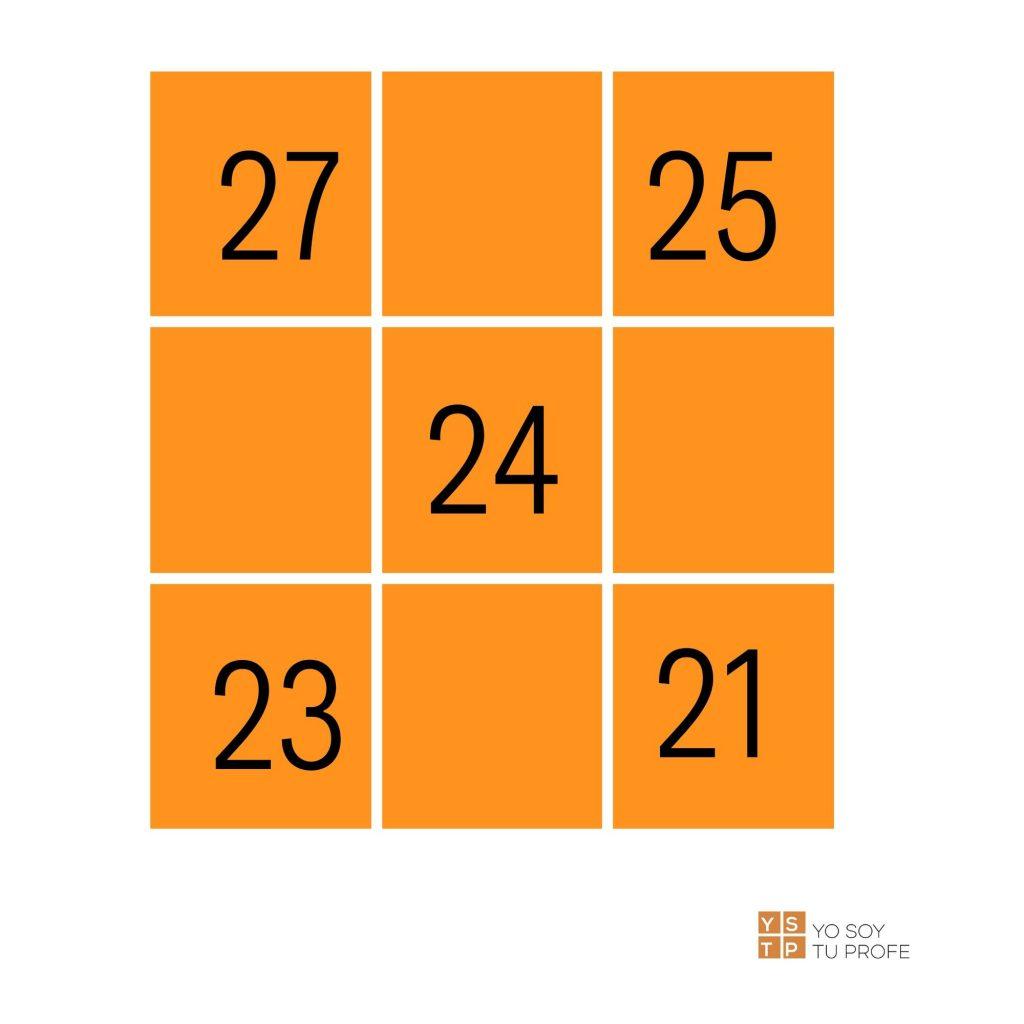 cuadrados matemáticos mágicos