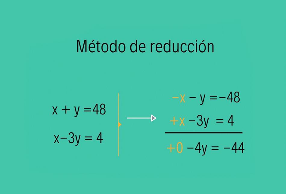 Método De Reducción Practica Con Estos Sistemas De Ecuaciones Yo Soy Tu Profe