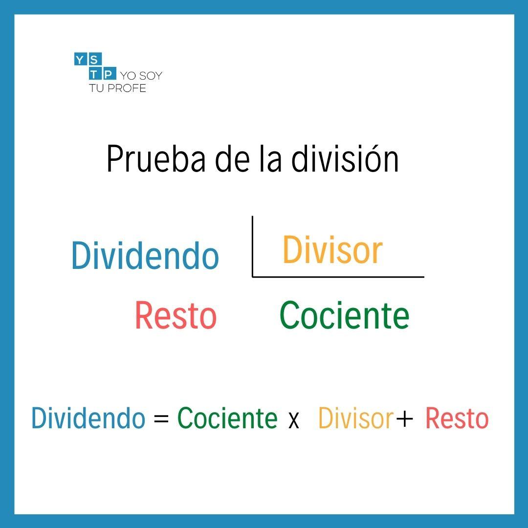 multiplicación o división