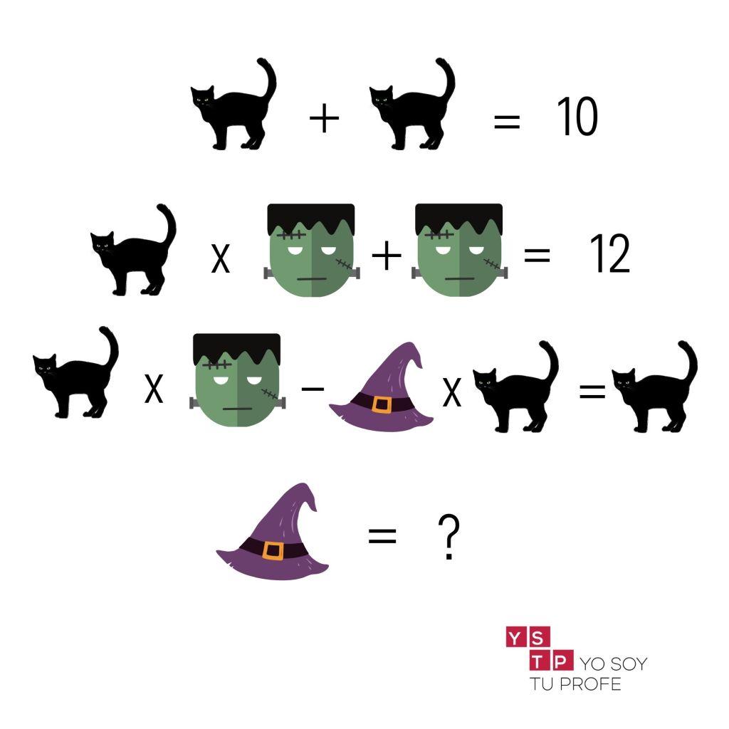 acertijos matemáticos terroríficos