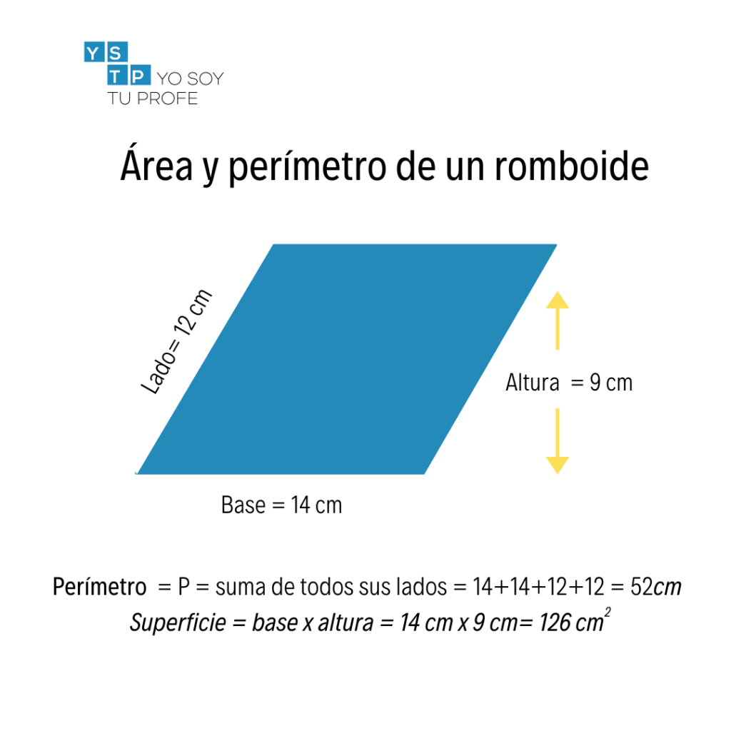 área y el perímetro de un romboide