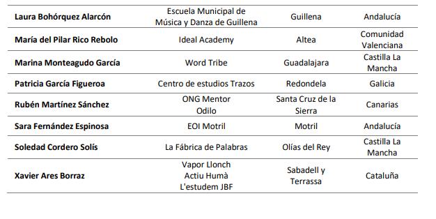 docentes nominados