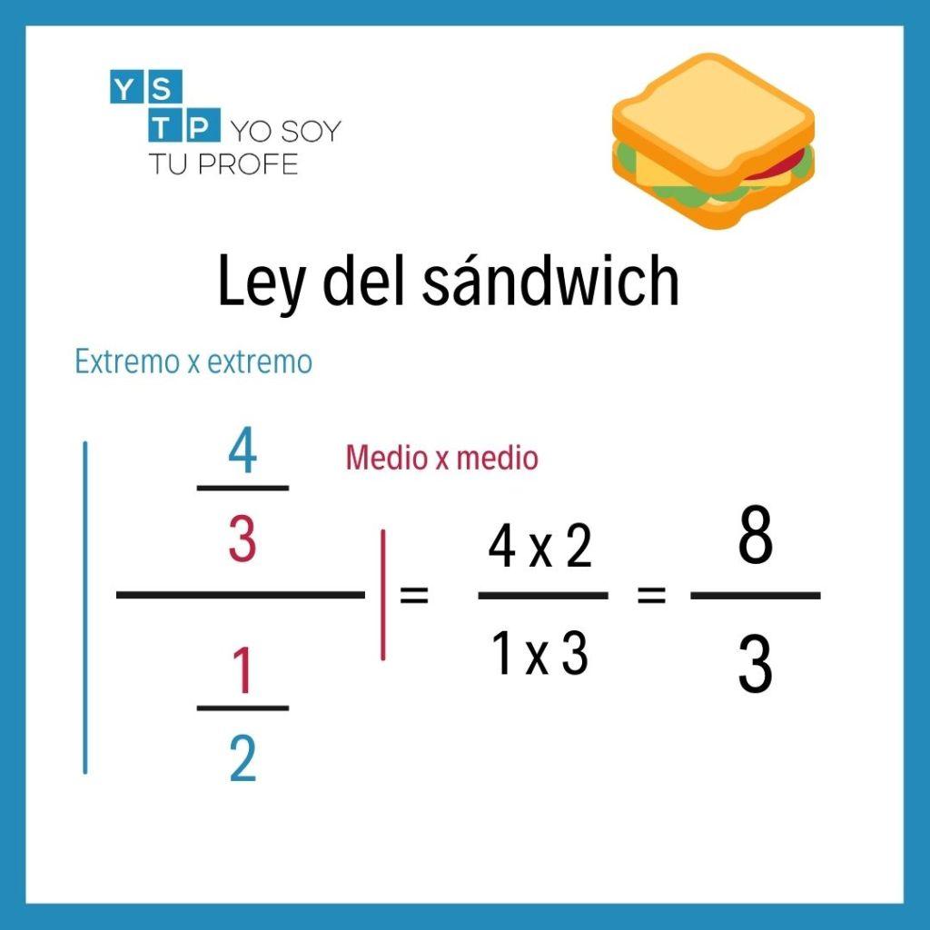 Ley del sándwich